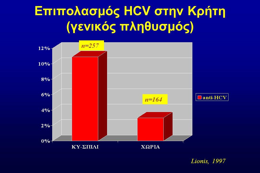 Επιπολασμός HCV στην Κρήτη (γενικός πληθυσμός)