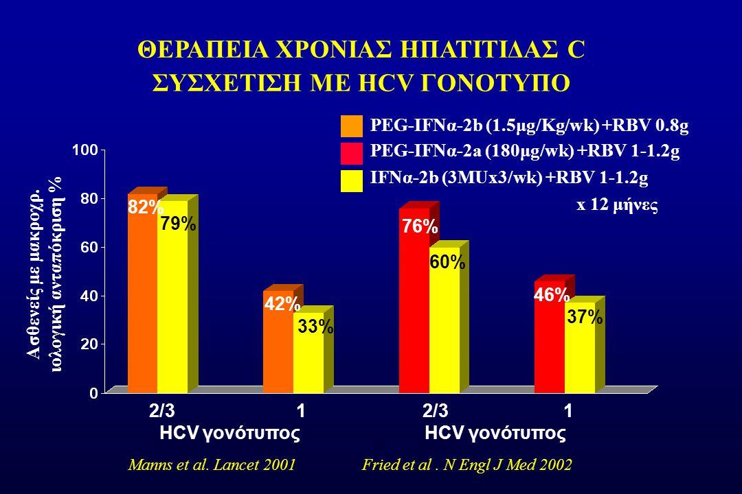 ΘΕΡΑΠΕΙΑ ΧΡΟΝΙΑΣ ΗΠΑΤΙΤΙΔΑΣ C ΣΥΣΧΕΤΙΣΗ ΜΕ HCV ΓΟΝΟΤΥΠΟ