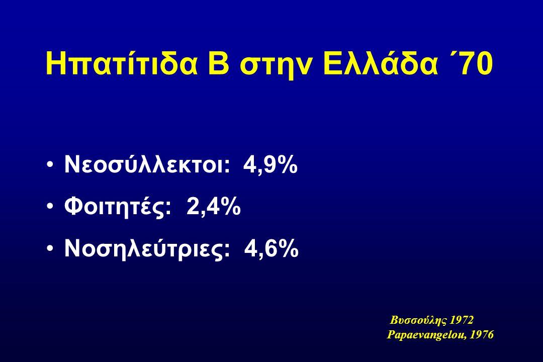 Ηπατίτιδα Β στην Ελλάδα ΄70
