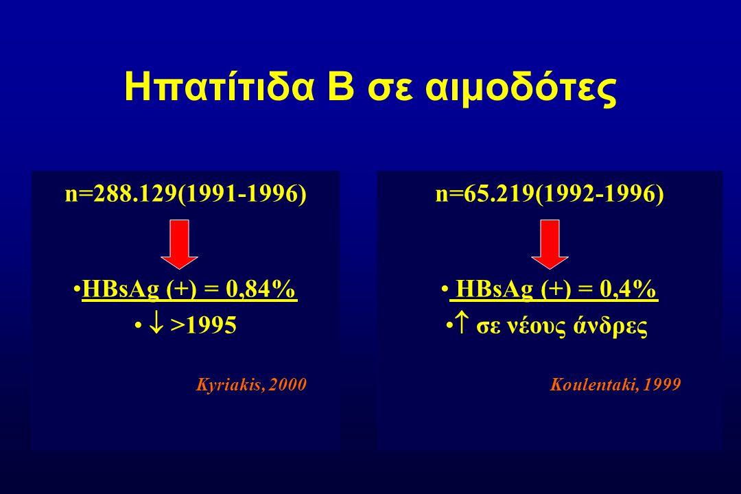 Hπατίτιδα Β σε αιμοδότες