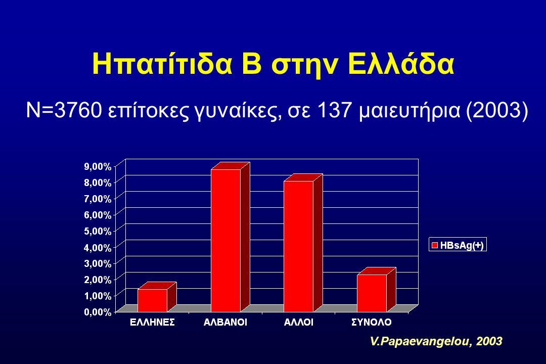 Ηπατίτιδα Β στην Ελλάδα