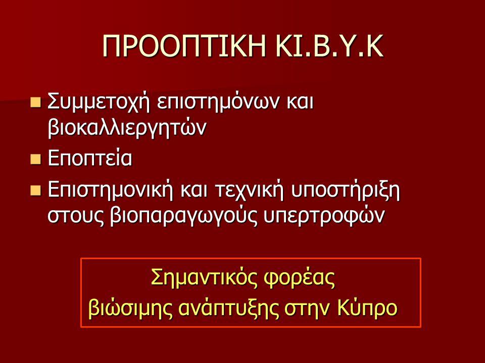 βιώσιμης ανάπτυξης στην Κύπρο