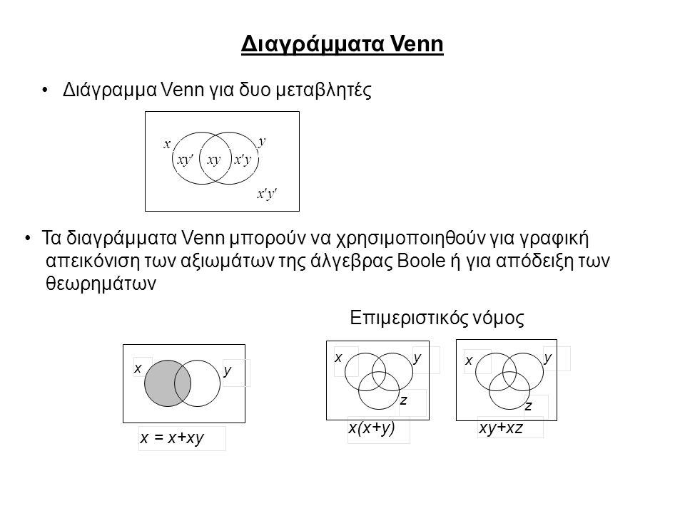 Διαγράμματα Venn Διάγραμμα Venn για δυο μεταβλητές
