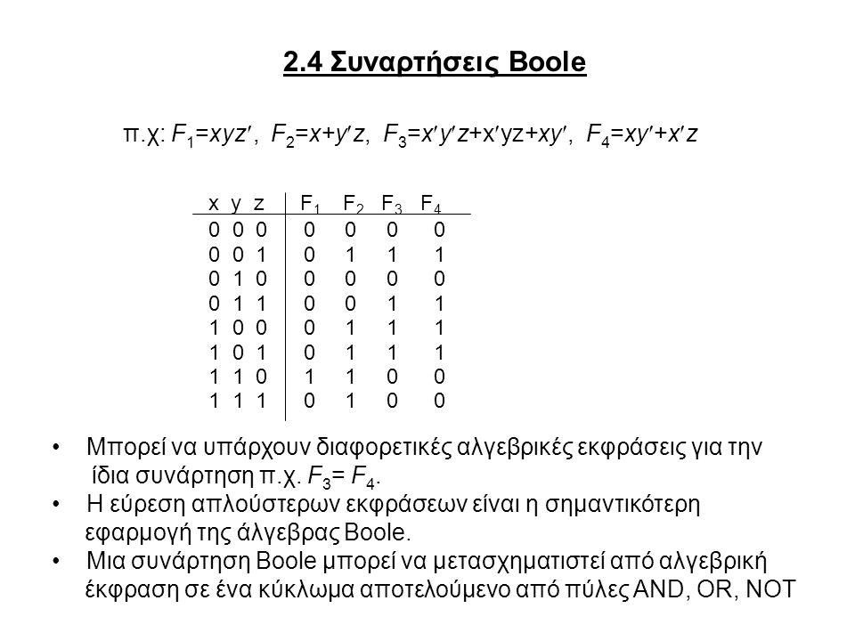 2.4 Συναρτήσεις Boole π.χ: F1=xyz, F2=x+yz, F3=xyz+xyz+xy, F4=xy+xz. x y z F1 F2 F3 F4.