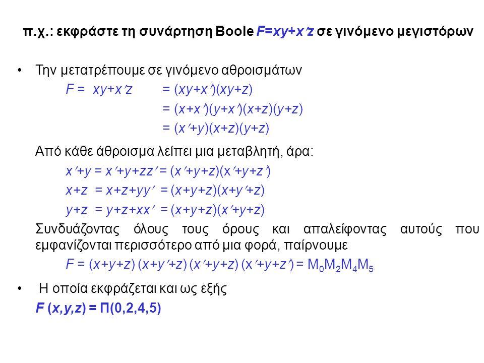 π.χ.: εκφράστε τη συνάρτηση Boole F=xy+xz σε γινόμενο μεγιστόρων