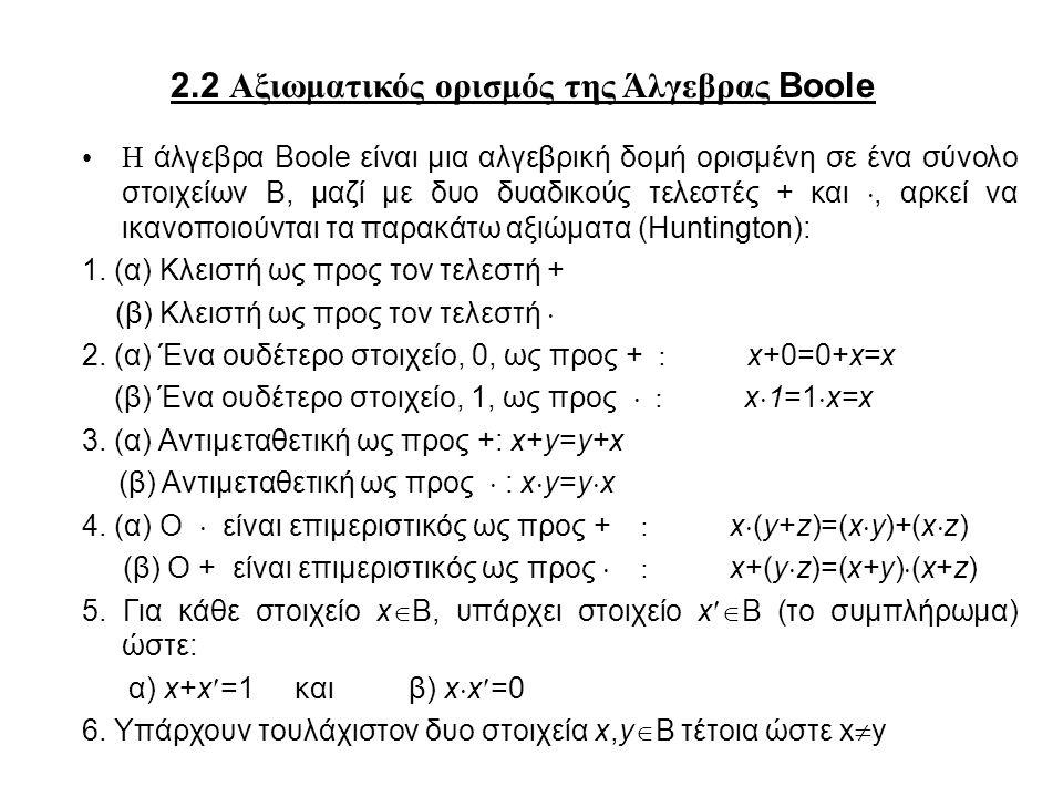 2.2 Αξιωματικός ορισμός της Άλγεβρας Boole