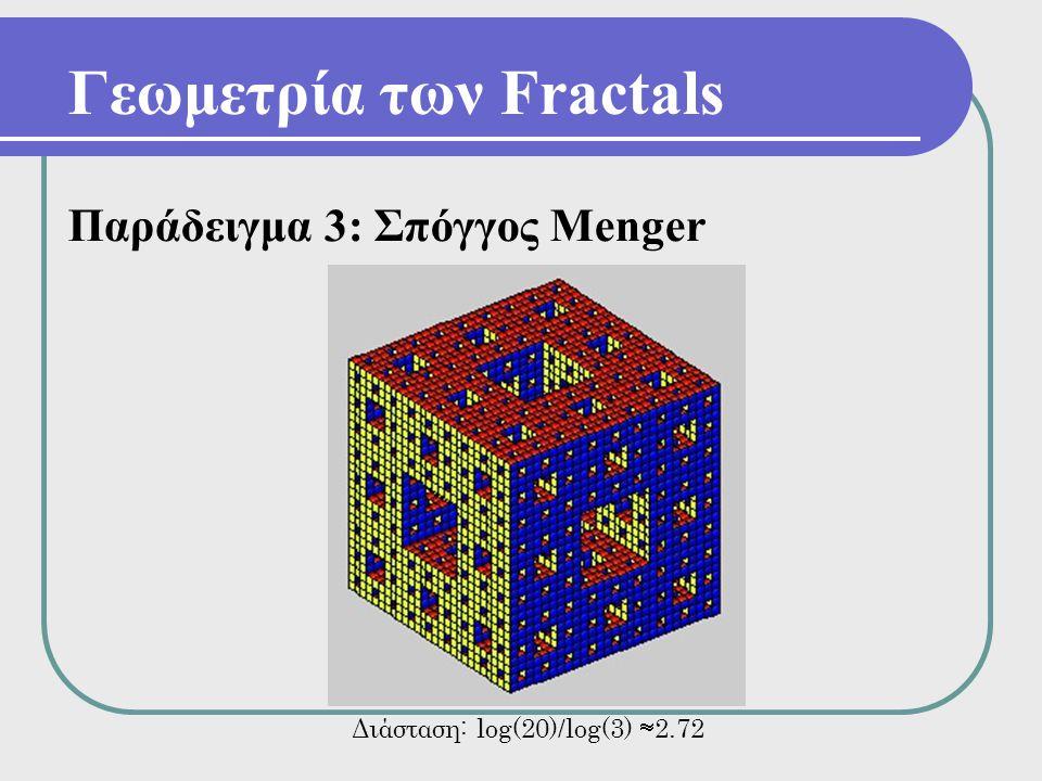 Γεωμετρία των Fractals