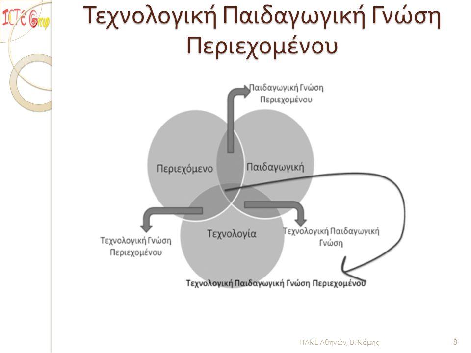Τεχνολογική Παιδαγωγική Γνώση Περιεχομένου