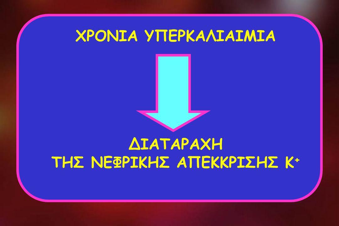 ΤΗΣ ΝΕΦΡΙΚΗΣ ΑΠΕΚΚΡΙΣΗΣ Κ+