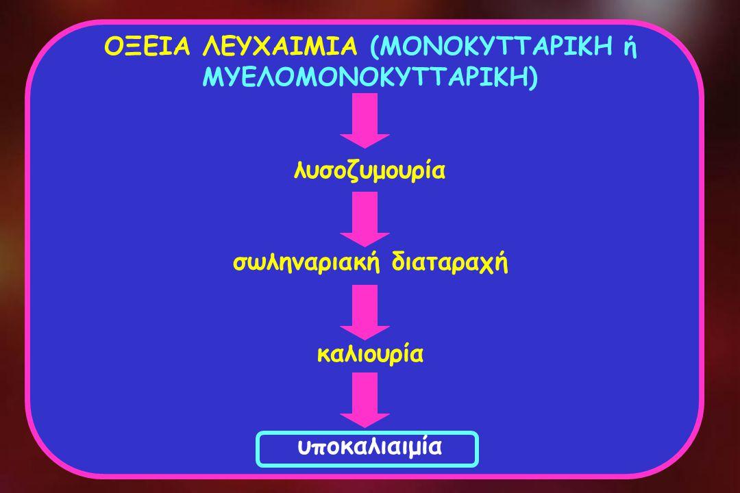 ΟΞΕΙΑ ΛΕΥΧΑΙΜΙΑ (ΜΟΝΟΚΥΤΤΑΡΙΚΗ ή ΜΥΕΛΟΜΟΝΟΚΥΤΤΑΡΙΚΗ)