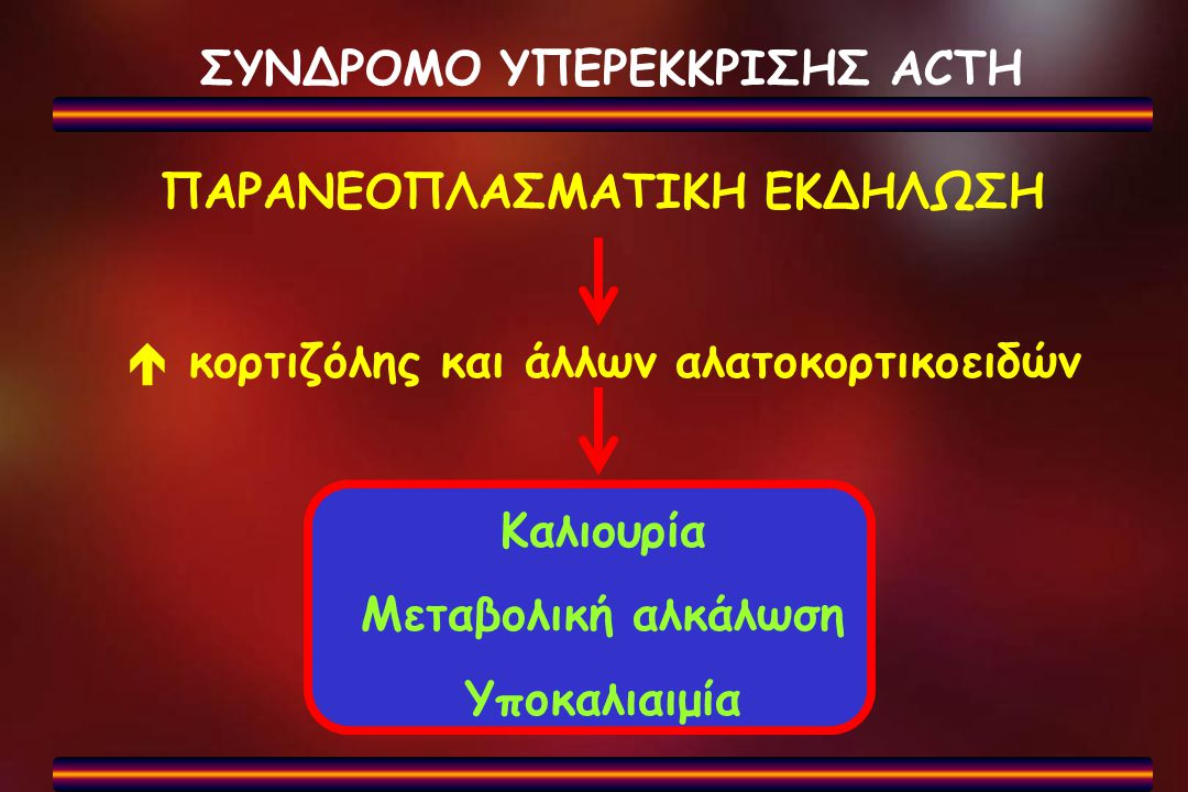 ΣΥΝΔΡΟΜΟ ΥΠΕΡΕΚΚΡΙΣΗΣ ACTH