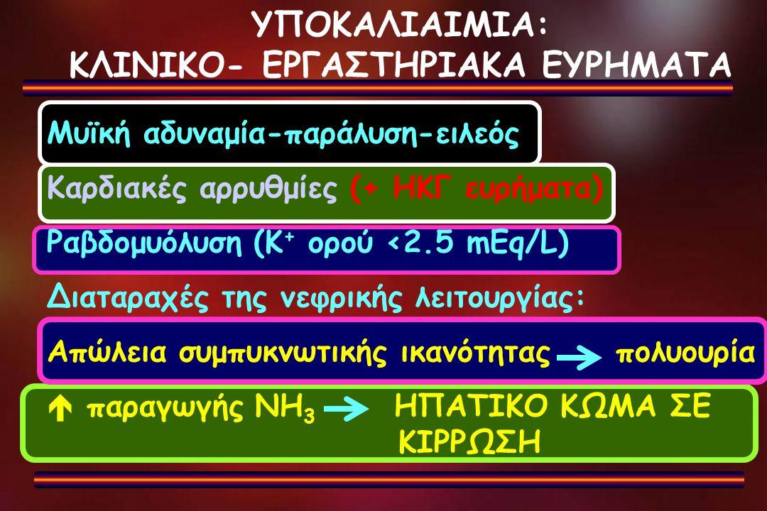 ΚΛΙΝΙΚΟ- ΕΡΓΑΣΤΗΡΙΑΚΑ ΕΥΡΗΜΑΤΑ