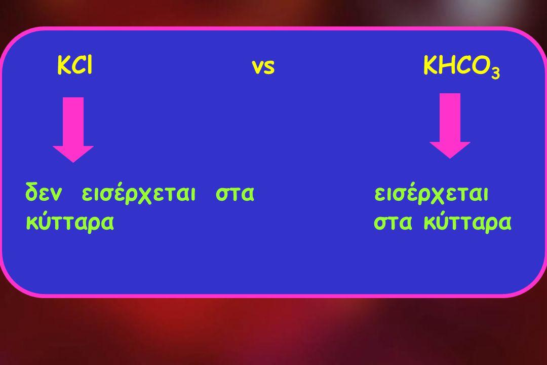 KCl vs KHCO3 δεν εισέρχεται στα κύτταρα εισέρχεται στα κύτταρα