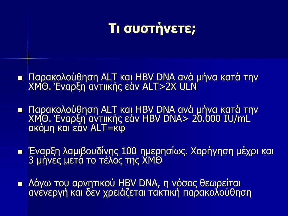 Τι συστήνετε; Παρακολούθηση ALT και HBV DNA ανά μήνα κατά την ΧΜΘ. Έναρξη αντιικής εάν ALT>2X ULN.