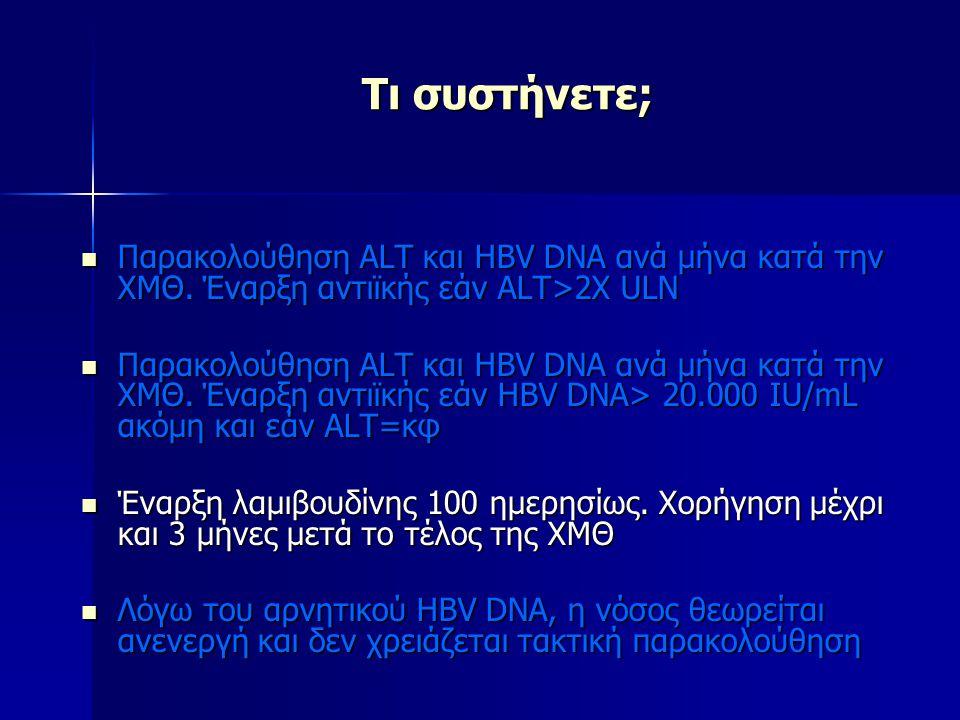 Τι συστήνετε; Παρακολούθηση ALT και HBV DNA ανά μήνα κατά την ΧΜΘ. Έναρξη αντιϊκής εάν ALT>2X ULN.