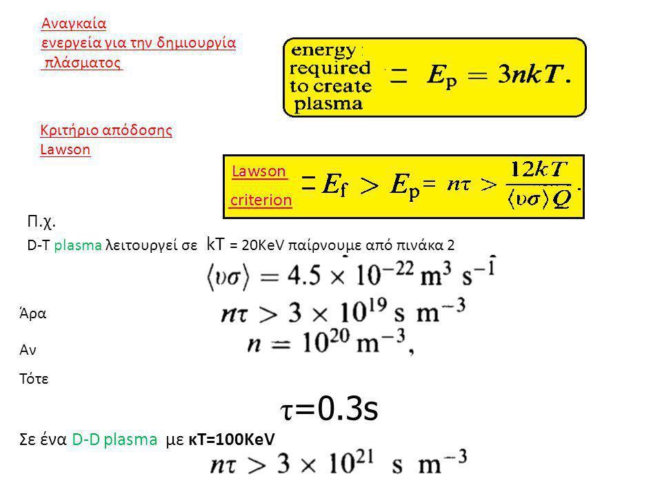τ=0.3s Π.χ. Σε ένα D-D plasma με κΤ=100ΚeV Αναγκαία