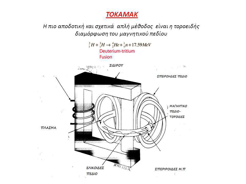 TOKAMAK Η πιο αποδοτική και σχετικά απλή μέθοδος είναι η τοροειδής
