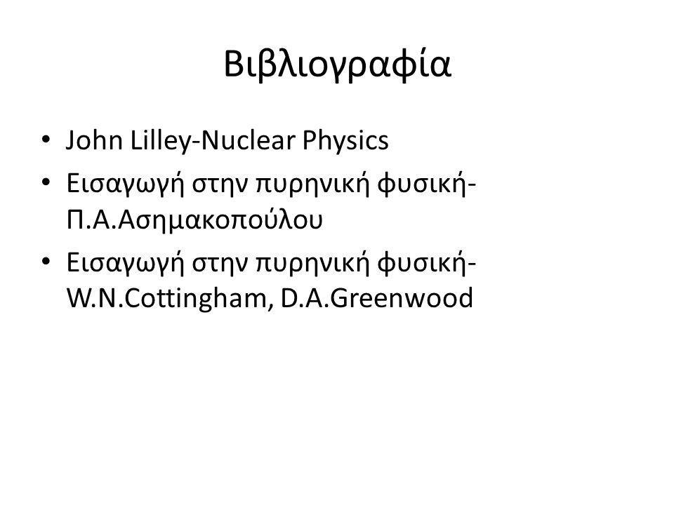 Βιβλιογραφία John Lilley-Nuclear Physics