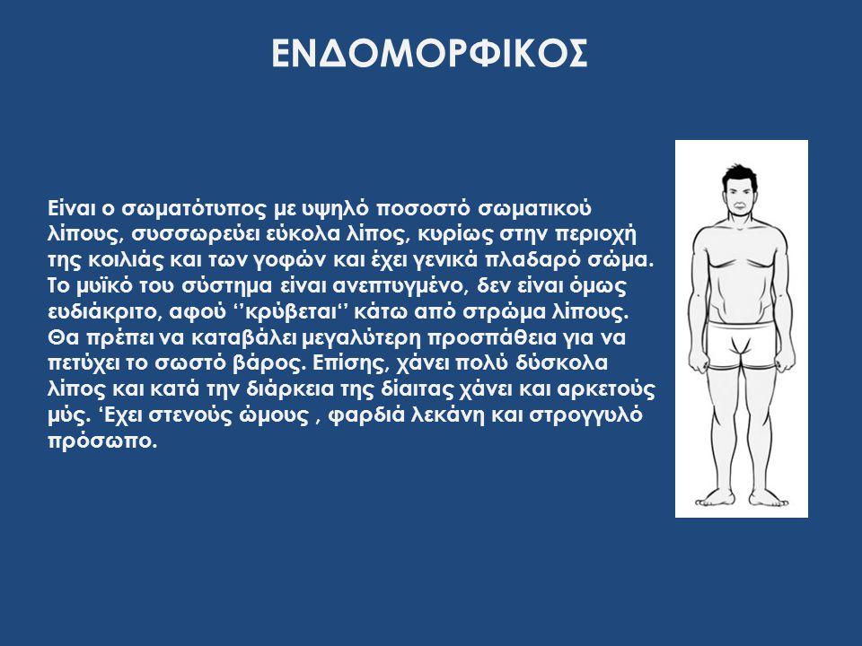 ΕΝΔΟΜΟΡΦΙΚΟΣ