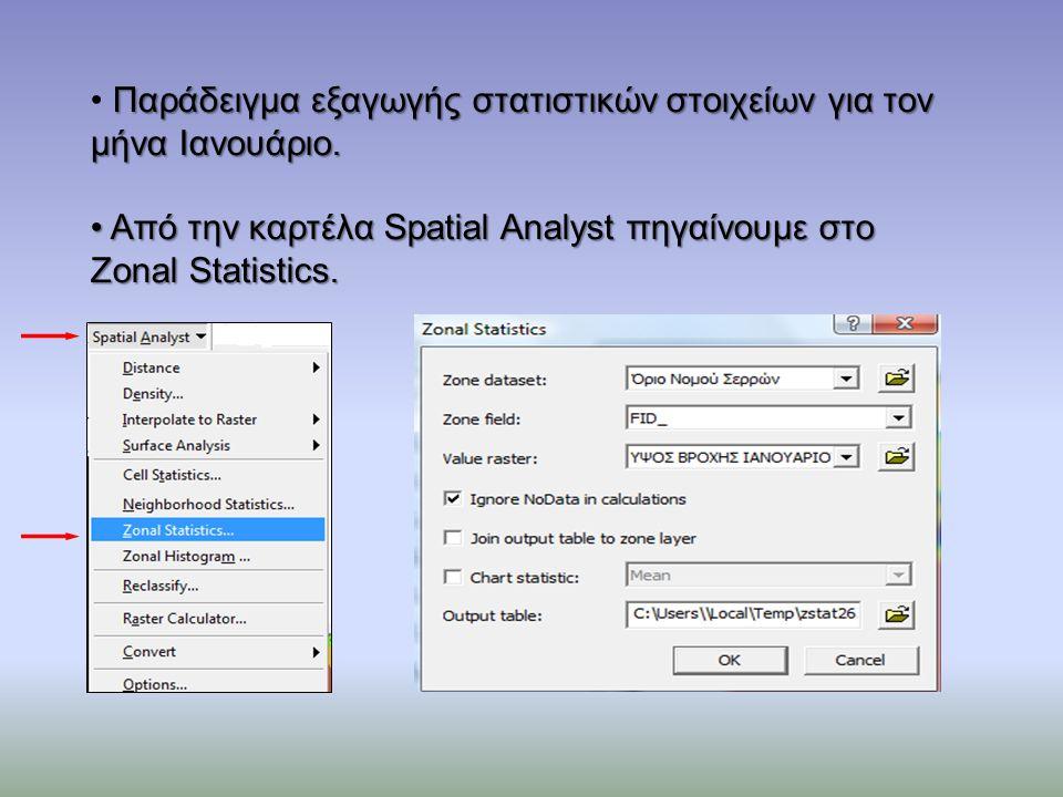 Παράδειγμα εξαγωγής στατιστικών στοιχείων για τον μήνα Ιανουάριο.