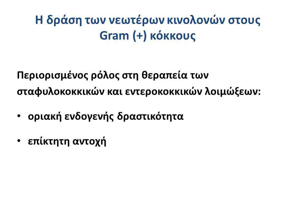 H δράση των νεωτέρων κινολονών στους Gram (+) κόκκους