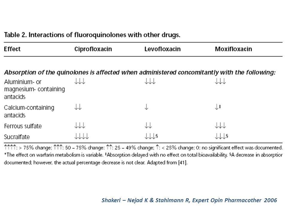 Shakeri – Nejad K & Stahlmann R, Expert Opin Pharmacother 2006