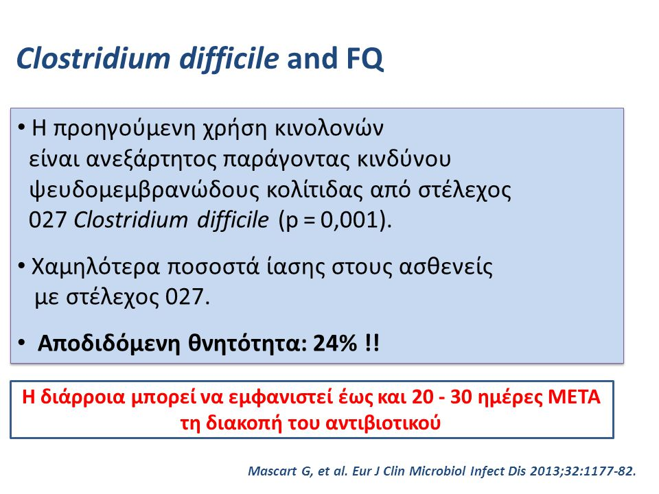 Clostridium difficile and FQ