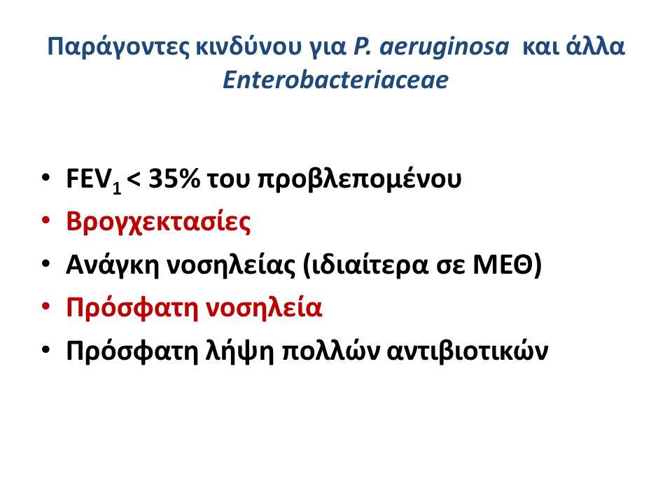 Παράγοντες κινδύνου για P. aeruginosa και άλλα Enterobacteriaceae