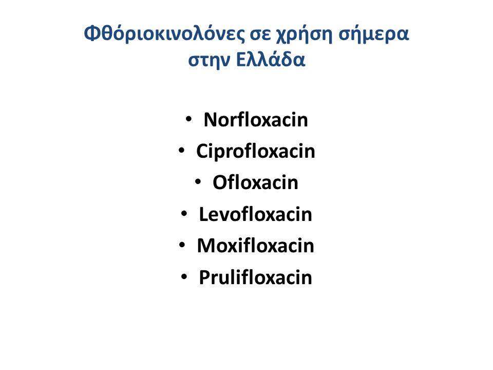 Φθόριοκινολόνες σε χρήση σήμερα στην Ελλάδα