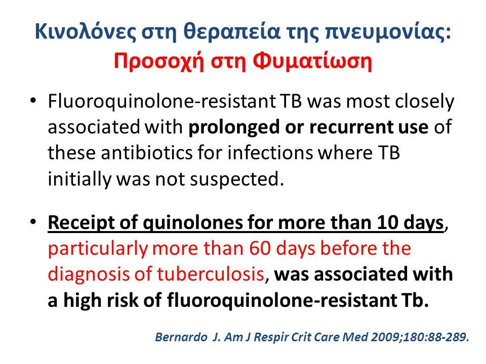 Κινολόνες στη θεραπεία της πνευμονίας: Προσοχή στη Φυματίωση