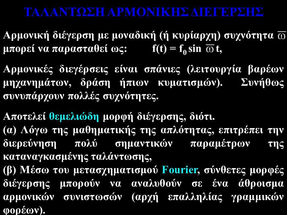 ΤΑΛΑΝΤΩΣΗ ΑΡΜΟΝΙΚΗΣ ΔΙΕΓΕΡΣΗΣ