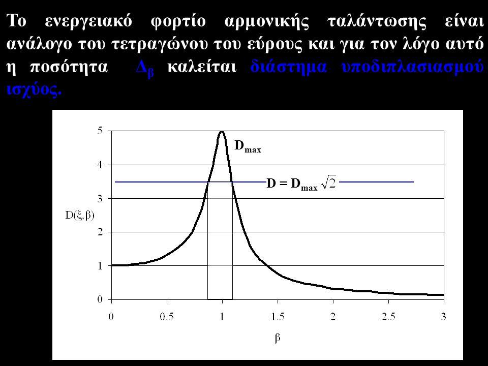 Το ενεργειακό φορτίο αρμονικής ταλάντωσης είναι ανάλογο του τετραγώνου του εύρους και για τον λόγο αυτό η ποσότητα Δβ καλείται διάστημα υποδιπλασιασμού ισχύος.