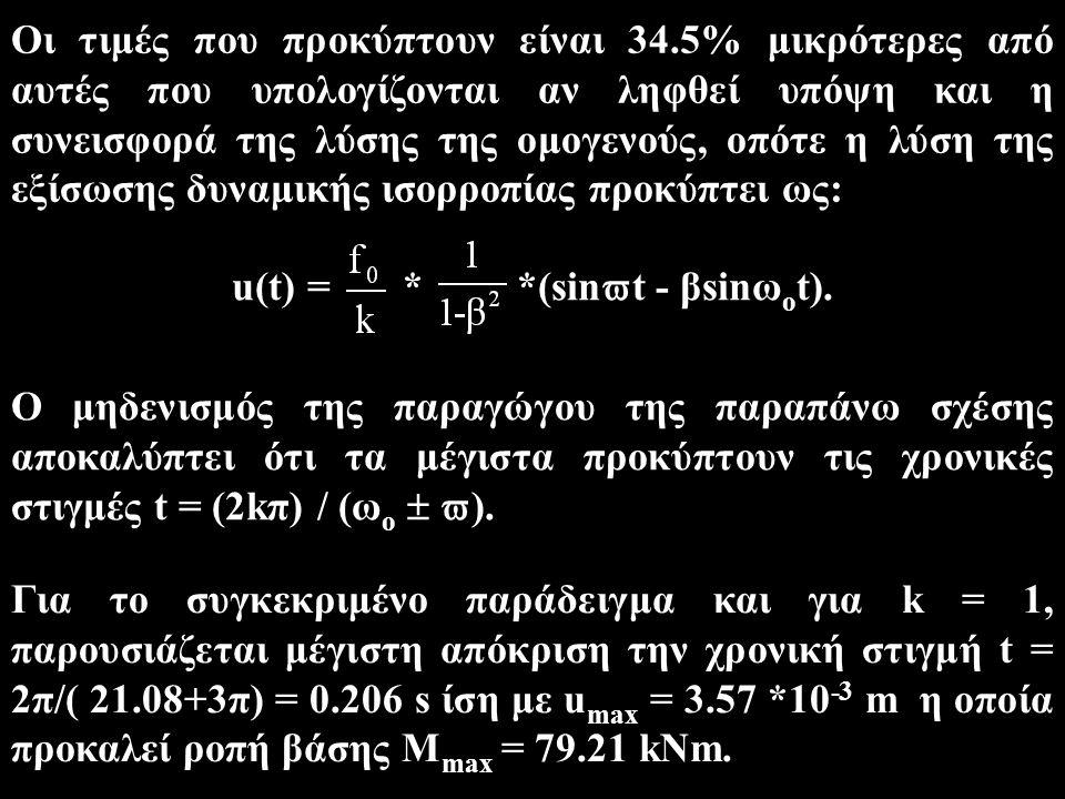u(t) = * *(sint - βsinωοt).