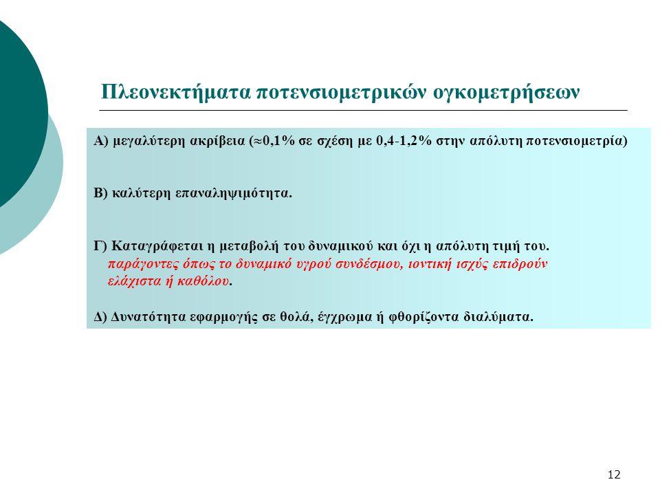 Πλεονεκτήματα ποτενσιομετρικών ογκομετρήσεων