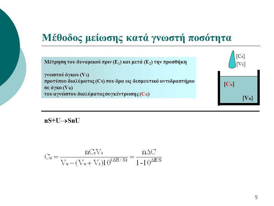 Μέθοδος μείωσης κατά γνωστή ποσότητα