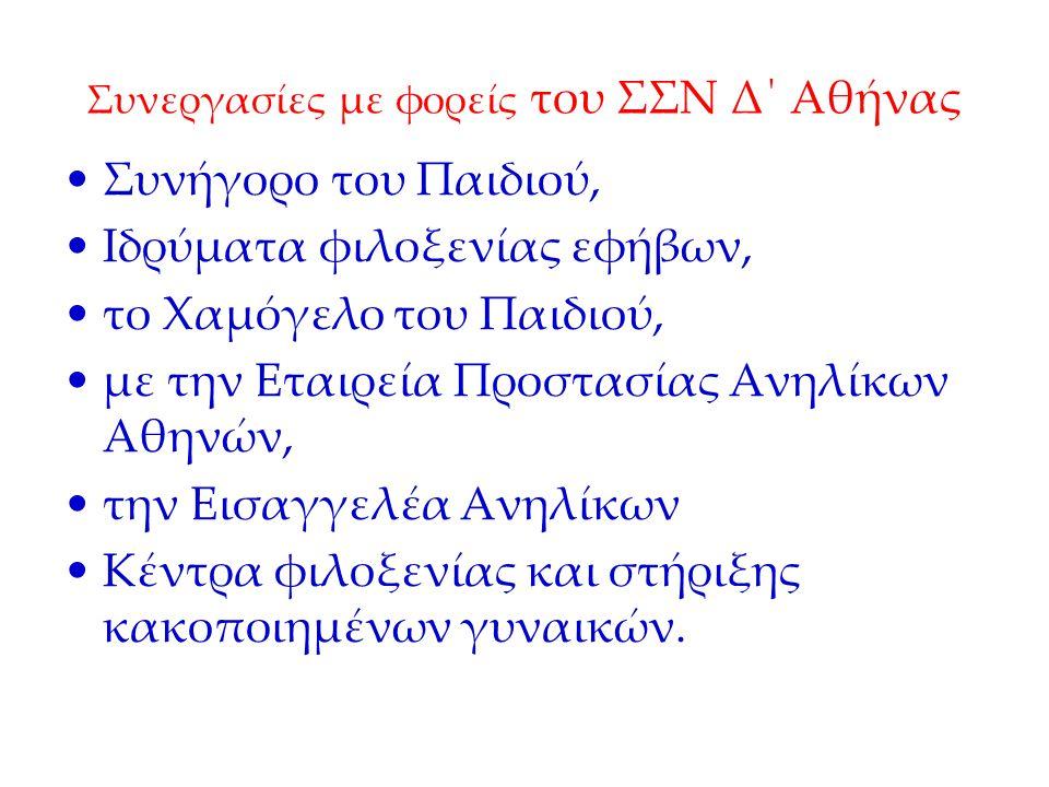 Συνεργασίες με φορείς του ΣΣΝ Δ΄ Αθήνας