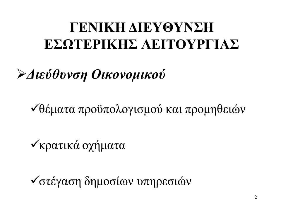 ΓΕΝΙΚΗ ΔΙΕΥΘΥΝΣΗ ΕΣΩΤΕΡΙΚΗΣ ΛΕΙΤΟΥΡΓΙΑΣ
