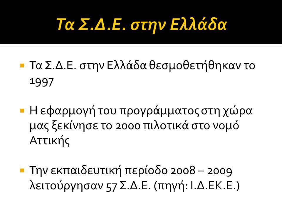 Τα Σ.Δ.Ε. στην Ελλάδα Τα Σ.Δ.Ε. στην Ελλάδα θεσμοθετήθηκαν το 1997