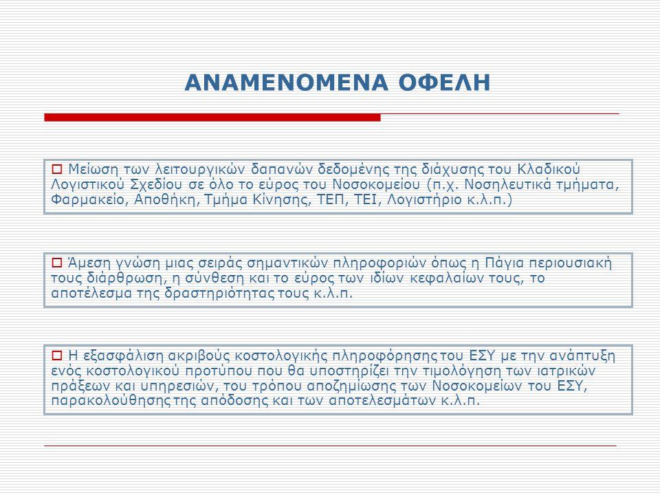 ΑΝΑΜΕΝΟΜΕΝΑ ΟΦΕΛΗ