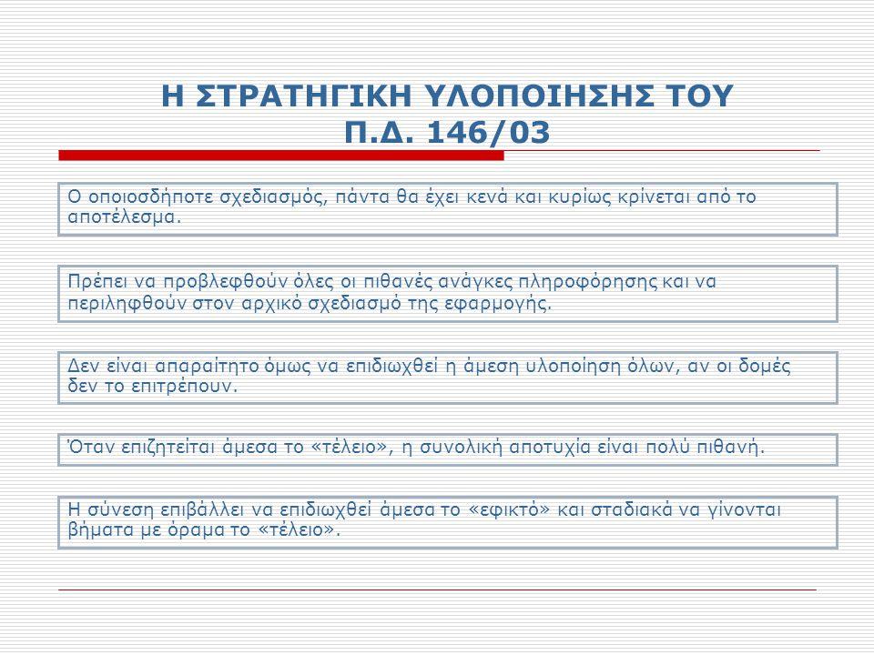 Η ΣΤΡΑΤΗΓΙΚΗ ΥΛΟΠΟΙΗΣΗΣ ΤΟΥ Π.Δ. 146/03