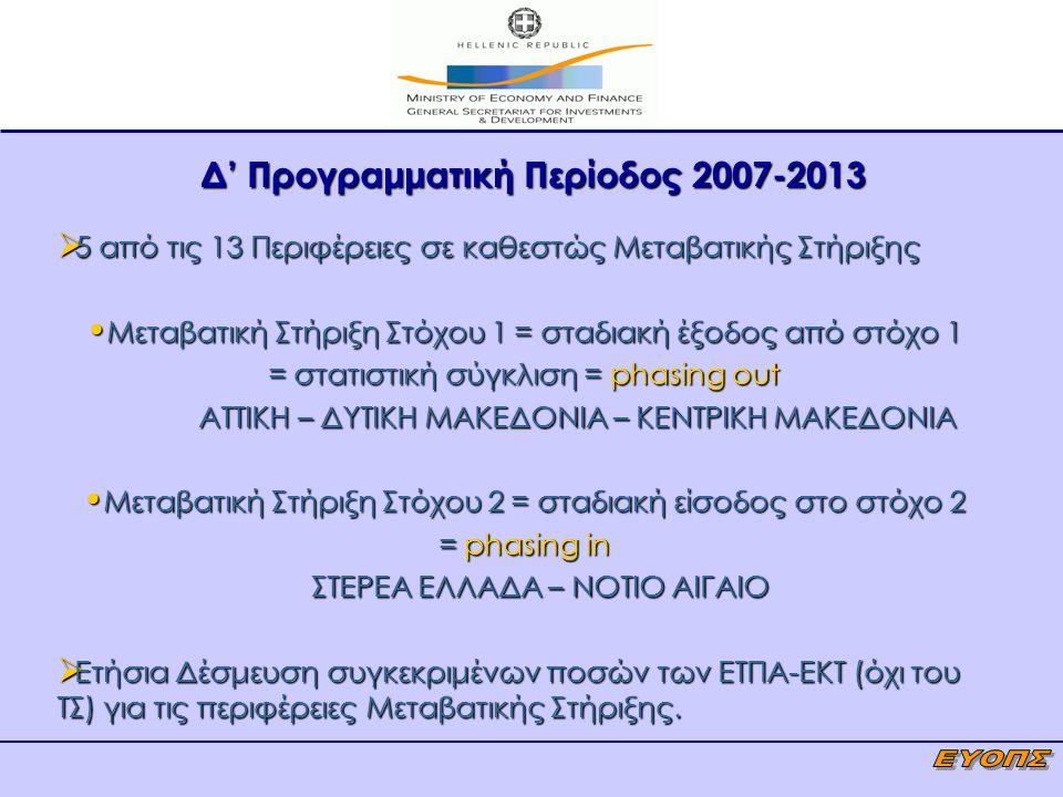 Δ' Προγραμματική Περίοδος 2007-2013