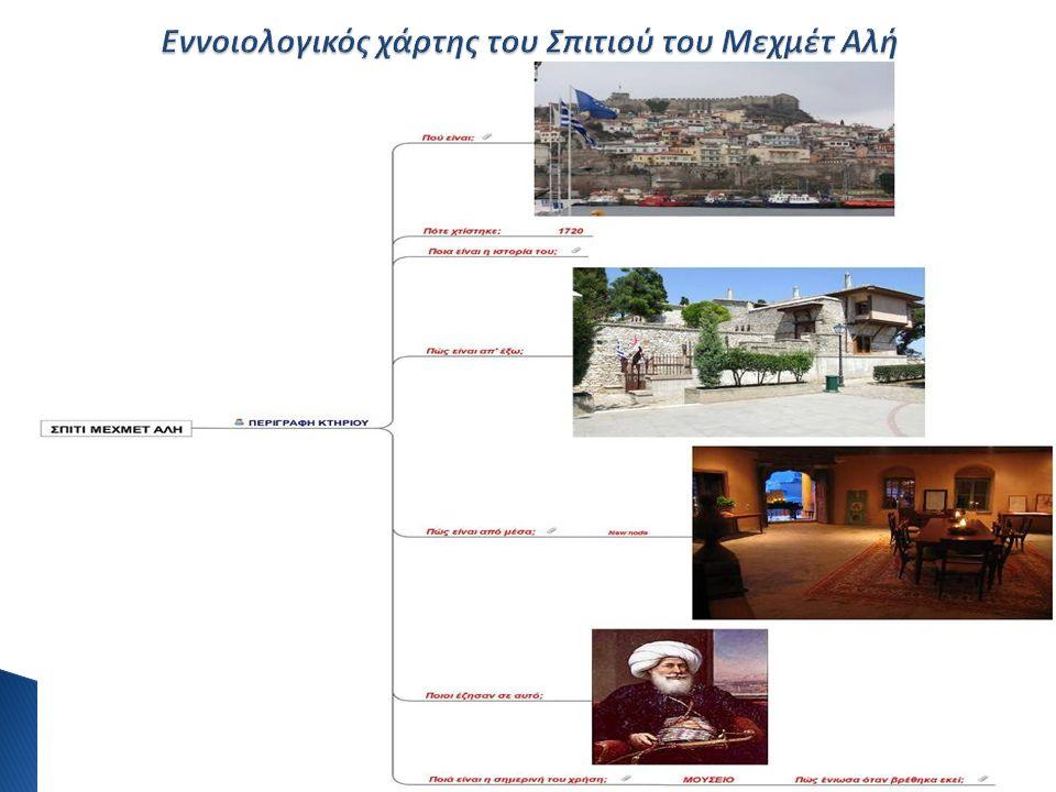 Εννοιολογικός χάρτης του Σπιτιού του Μεχμέτ Αλή