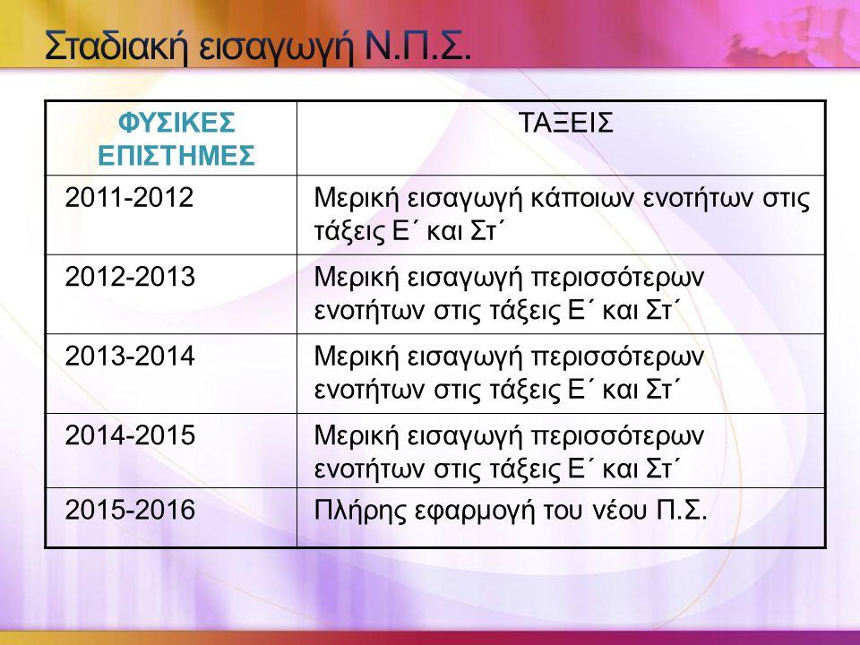 Σταδιακή εισαγωγή Ν.Π.Σ. ΦΥΣΙΚΕΣ ΕΠΙΣΤΗΜΕΣ ΤΑΞΕΙΣ 2011-2012
