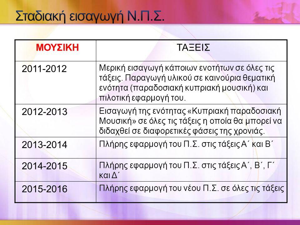 Σταδιακή εισαγωγή Ν.Π.Σ. ΜΟΥΣΙΚΗ ΤΑΞΕΙΣ 2011-2012 2012-2013 2013-2014