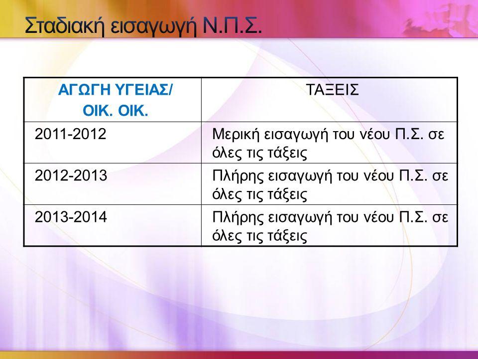 Σταδιακή εισαγωγή Ν.Π.Σ. ΑΓΩΓΗ ΥΓΕΙΑΣ/ ΟΙΚ. ΟΙΚ. ΤΑΞΕΙΣ 2011-2012