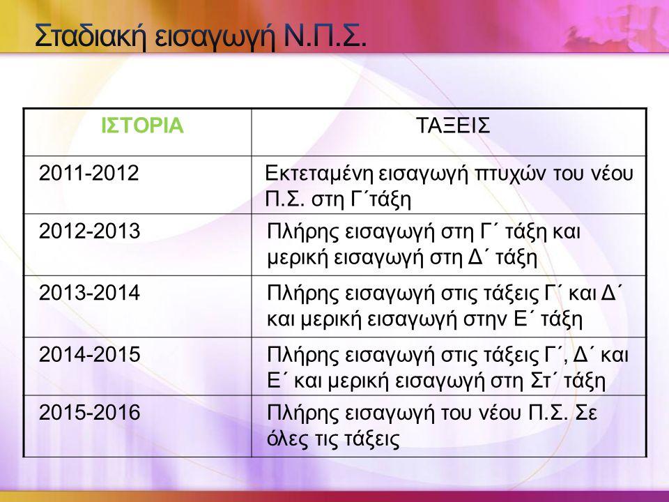 Σταδιακή εισαγωγή Ν.Π.Σ. ΙΣΤΟΡΙΑ ΤΑΞΕΙΣ 2011-2012