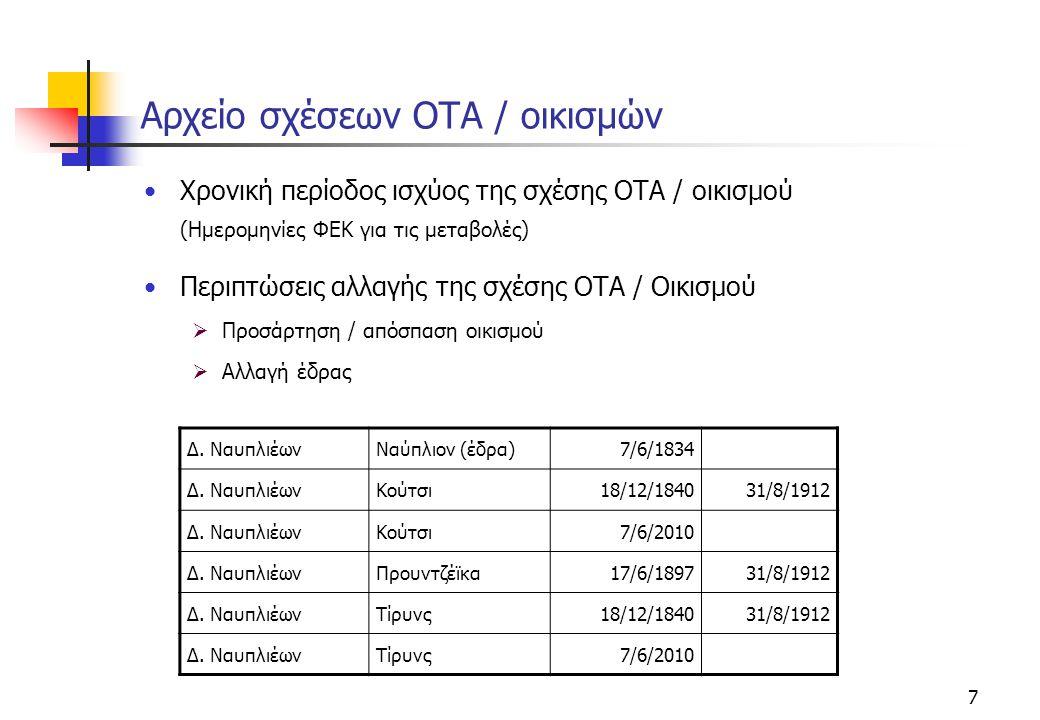 Αρχείο σχέσεων ΟΤΑ / οικισμών