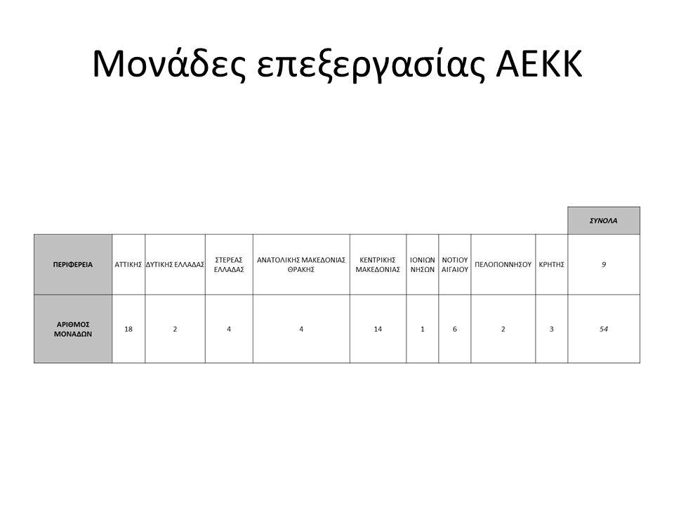 Μονάδες επεξεργασίας ΑΕΚΚ