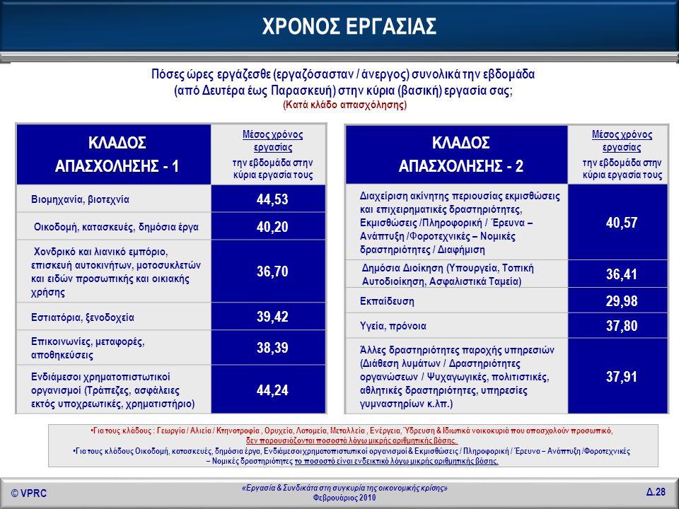ΧΡΟΝΟΣ ΕΡΓΑΣΙΑΣ ΚΛΑΔΟΣ ΑΠΑΣΧΟΛΗΣΗΣ - 1 ΚΛΑΔΟΣ ΑΠΑΣΧΟΛΗΣΗΣ - 2 40,57