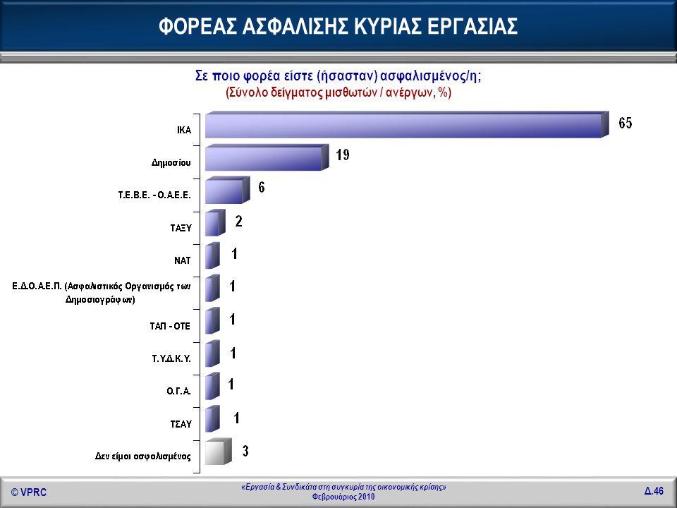 ΦΟΡΕΑΣ ΑΣΦΑΛΙΣΗΣ ΚΥΡΙΑΣ ΕΡΓΑΣΙΑΣ